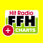 FFH+ Charts