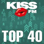 KISS FM – TOP 40 BEATS